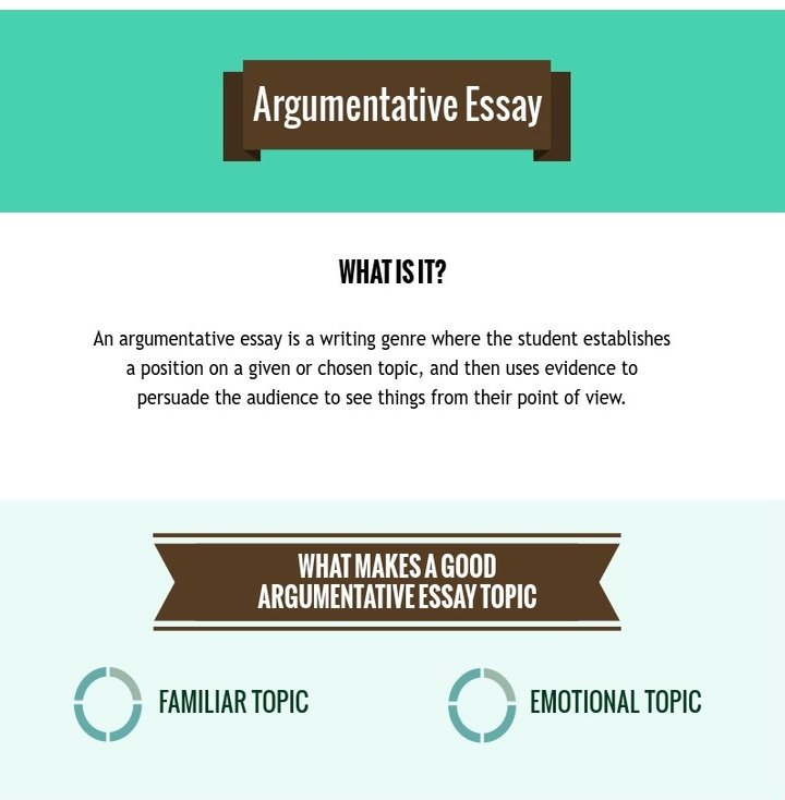 ideas for a argumentative essay Most students are comfortable with essay topic developed with experts we provide argument essay topics that will be quickly accepted at your school.