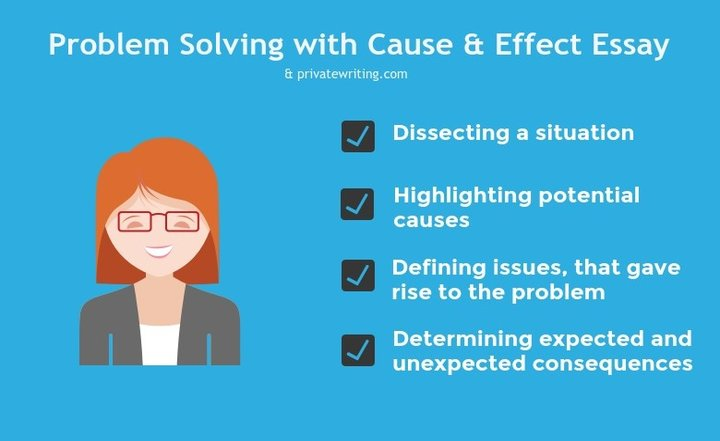 cause and effect essay instructions 100 cause and effect essay topics updated on april 10, 2017 virginia kearney  for step-by-step instructions, see how to write a cause essay relationships what causes conflict in relationships | source  okay so cause and effect essays are written in different formats, but let me say in my college profession for the essays to be.